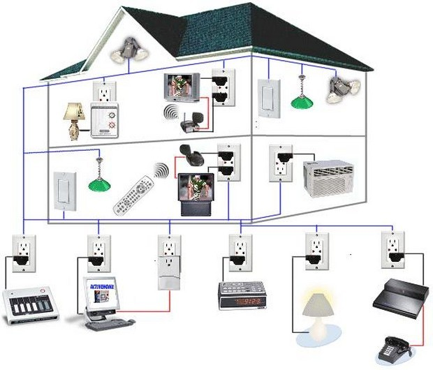 network based control of electrical appliances